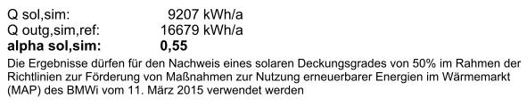 Solaraktivhaus_Nachweis